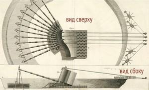 На гравюре «Памятник во славу Петра Великого…» нарисованы рычаги и лебёдки